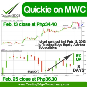 Quickie on MWC